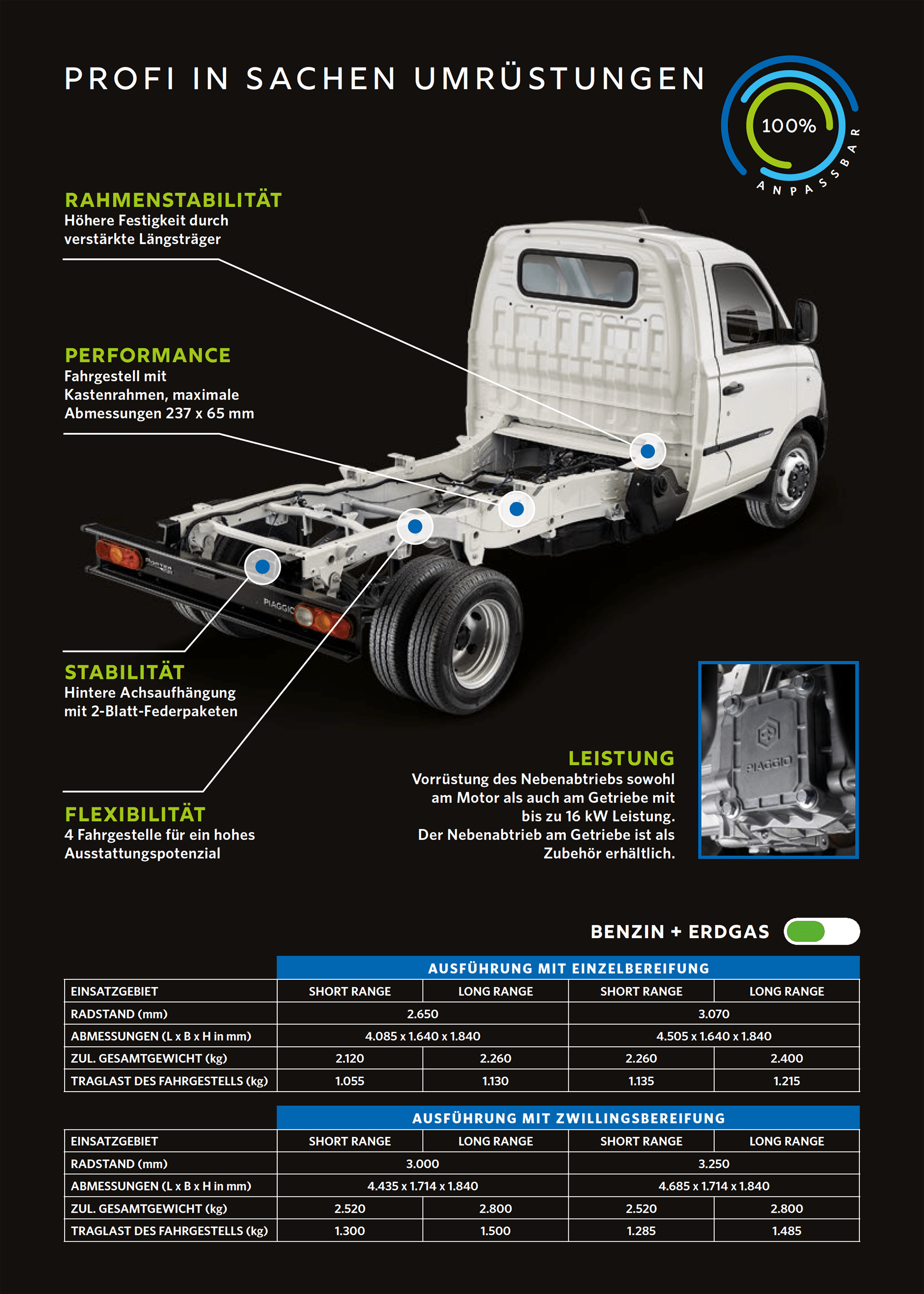 Piaggio Porter NP6 neues Modell 2021